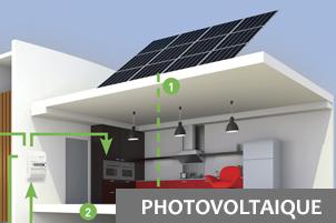 photovoltaique-box